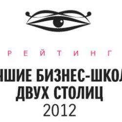 """ЛИНК – №1 в номинации """"Практикоориентированность"""""""